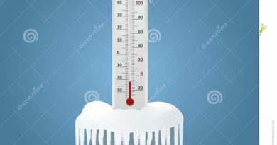 Οι ελάχιστες θερμοκρασίες σήμερα.